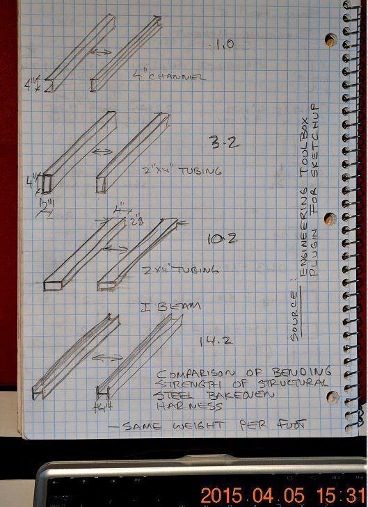 Sketchup Bend Pipe